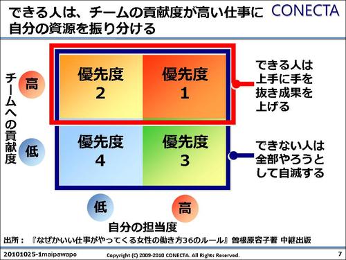 20101025-1maipawapo-ver6.jpg