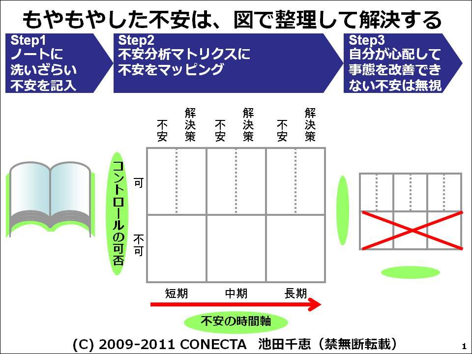 http://conecta.jp/pawapo/img/20110319shigotano1.jpg